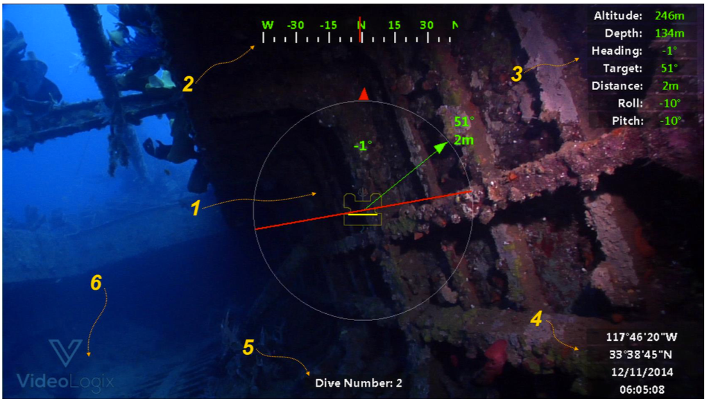Subsea Rov Video Overlay Video Demonstration Videologix